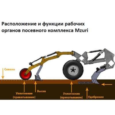 Strip-till: Плюсы и минусы щадящей обработки почвы!